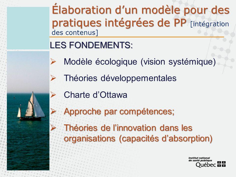 Élaboration d'un modèle pour des pratiques intégrées de PP [intégration des contenus]